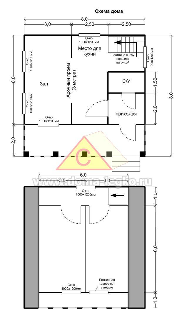 планировки домов